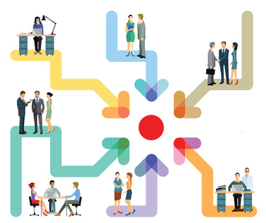 communication transversale et convergence vers un objectif commun.